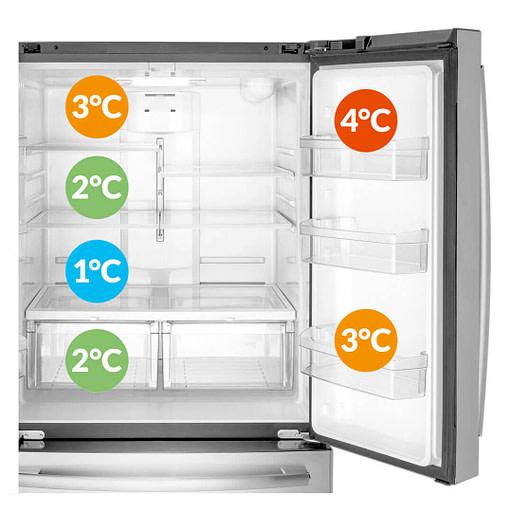 Fridge temperature zones in celcius