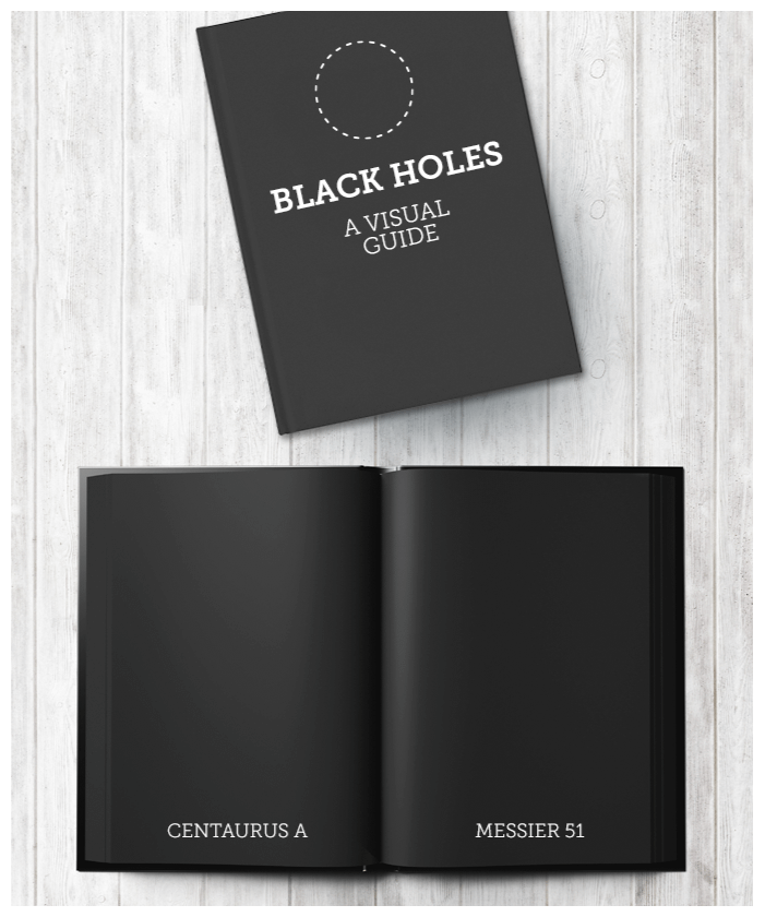 Coffee Table Books That Should Exist