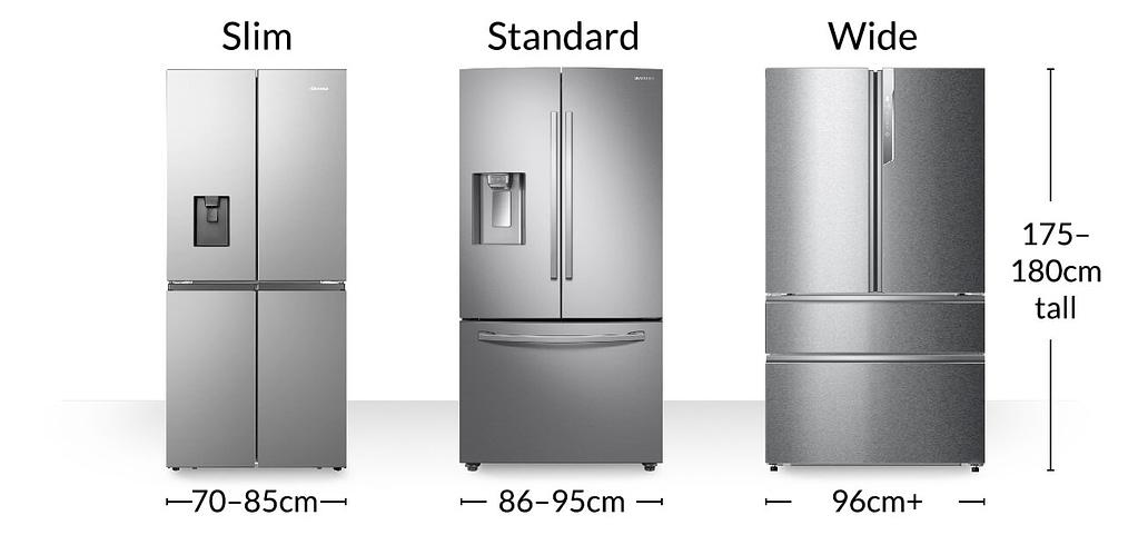 How wide are American Fridge Freezers?
