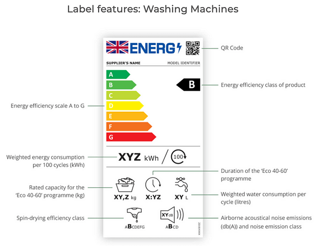 New Energy Label features: Washing Machines