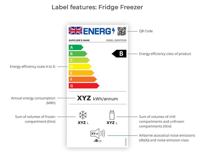 New Energy Label features: Fridge freezers