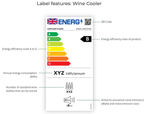 New Energy Label features: Wine Coolers