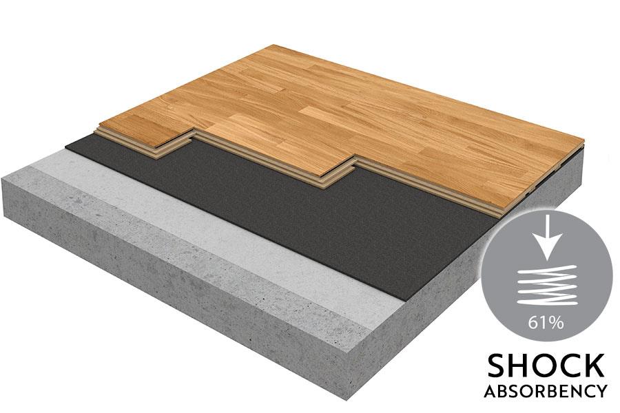 Meadow Sprung Floor for Tap