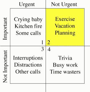 Strategic grid