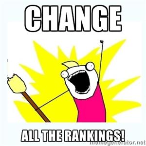 rankings meme