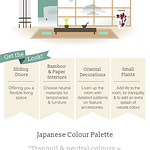 Japan interior design infographic