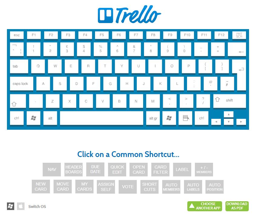 Trello keyboard shortcuts